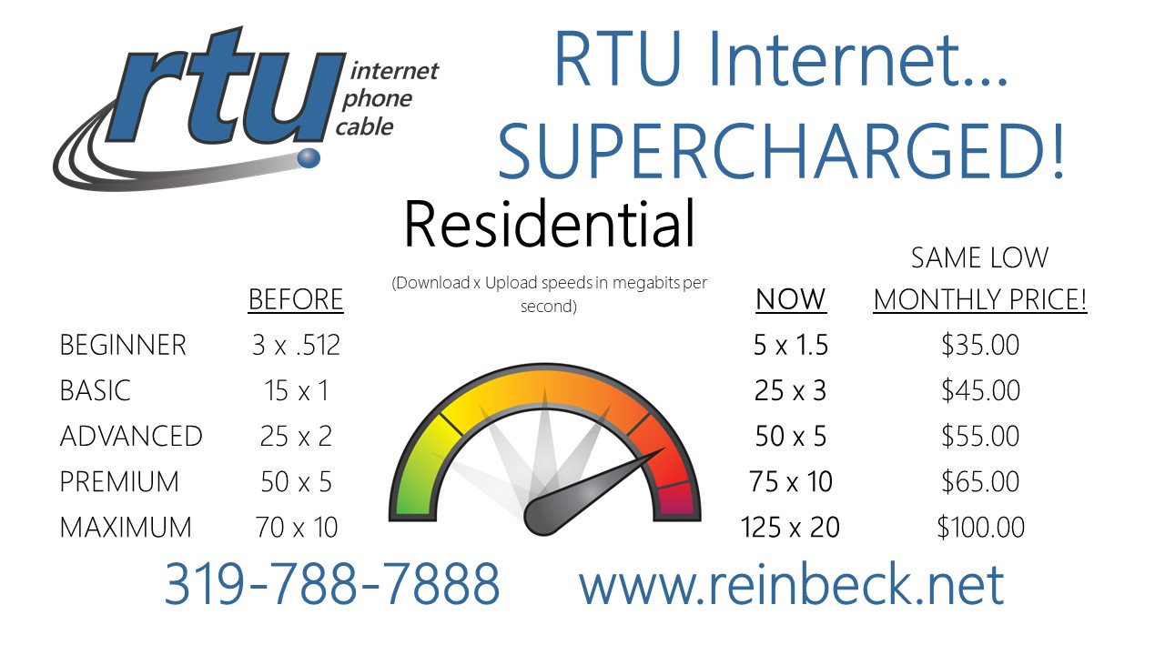 2018 06 23 Ch 15 Residential Internet turbo